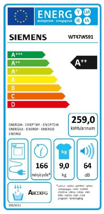 Energetický štítek Siemens WT47W591