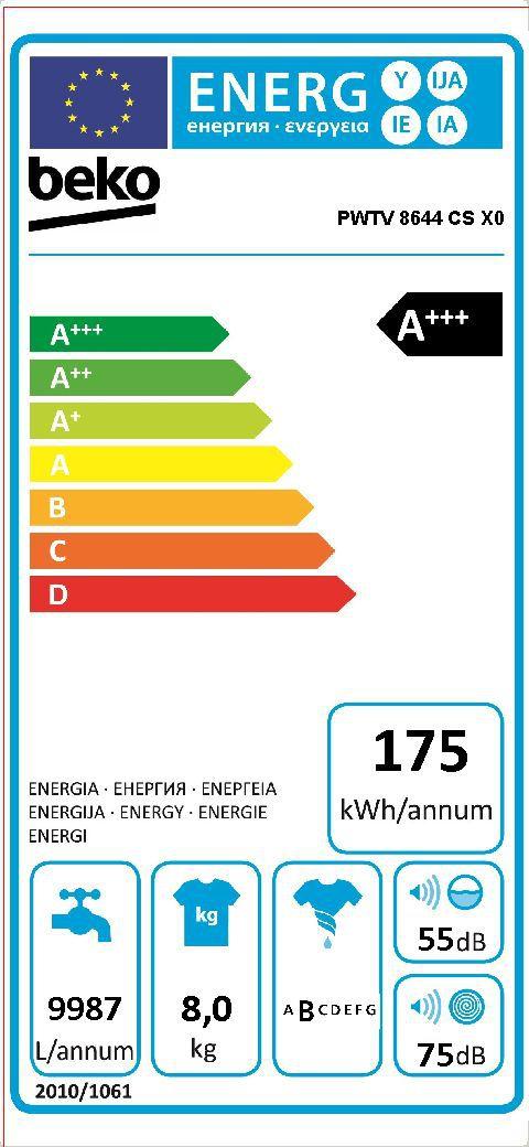 Energetický štítek Beko PWTV 8644 CSX0