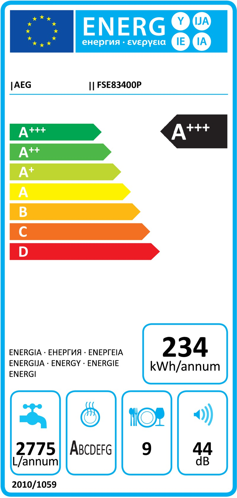 Energetický štítek AEG FSE83400P MASTERY