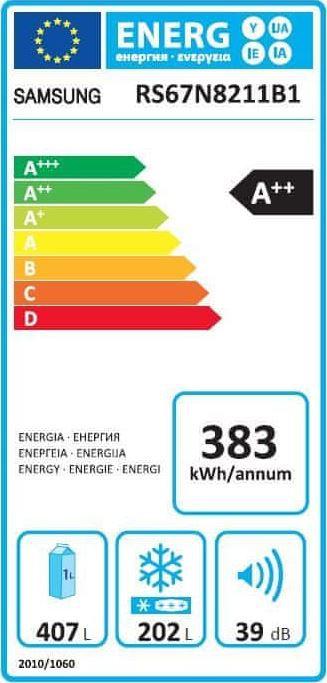 Energetický štítek Samsung RS 67N8211B1/EF