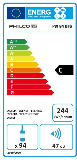 Energetický štítek Philco W 94 DFS dvouzónová