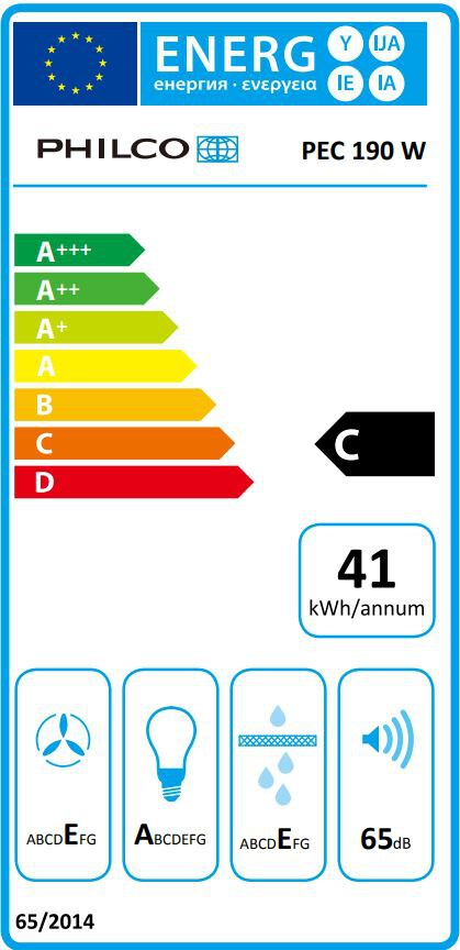 Energetický štítek Philco PEC 190 W