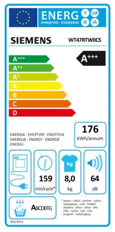 Energetický štítek Siemens WT47RTW0CS