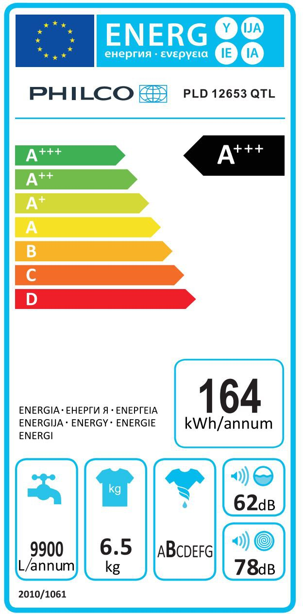 Energetický štítek Philco PLD 12653 QTL