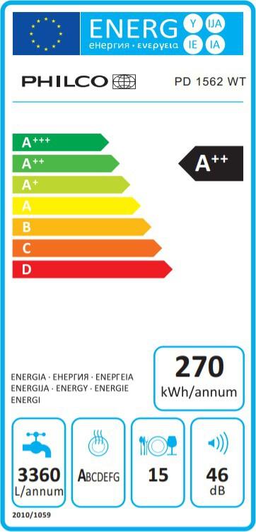 Energetický štítek Philco PD 1562 WT