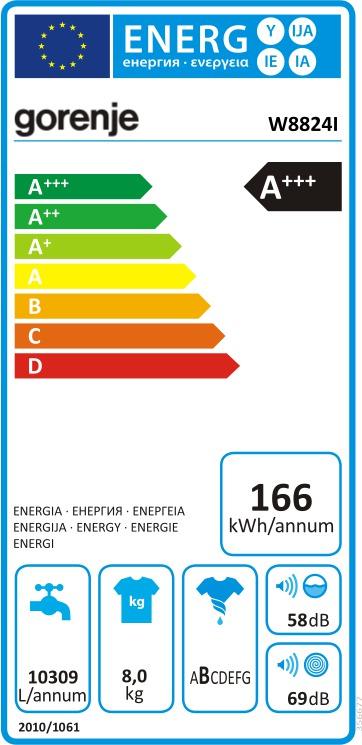 Energetický štítek Gorenje W 8824I