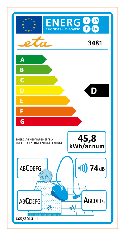 Energetický štítek ETA Canto 3481 90000