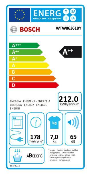 Energetický štítek Bosch WTW86361BY kondenzační