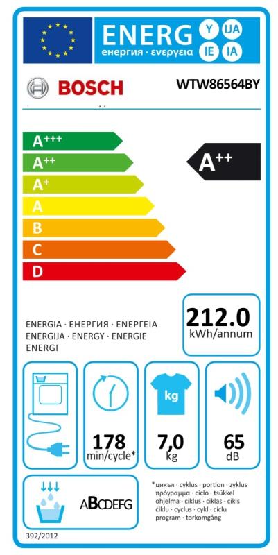 Energetick� �t�tek Bosch WTW 86564BY