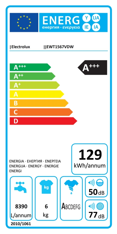 Energetický štítek Electrolux EWT1567VDW