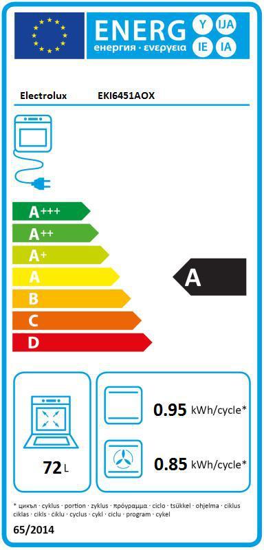 Energetický štítek Electrolux EKI6451AOX indukce
