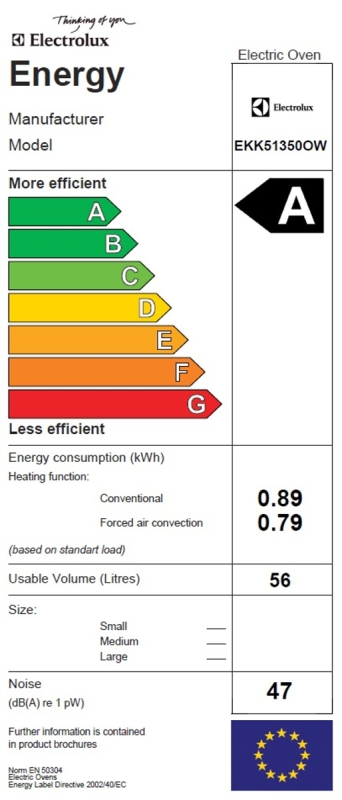 Energetický štítek Electrolux EKK51350OW