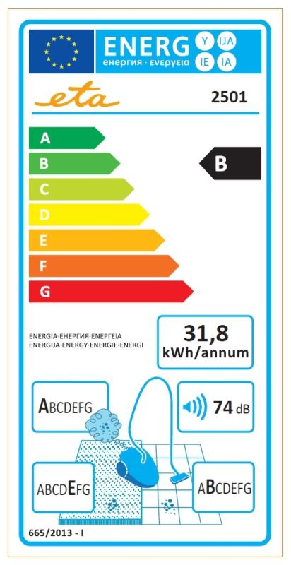 Energetický štítek ETA Manoa 2501 90000