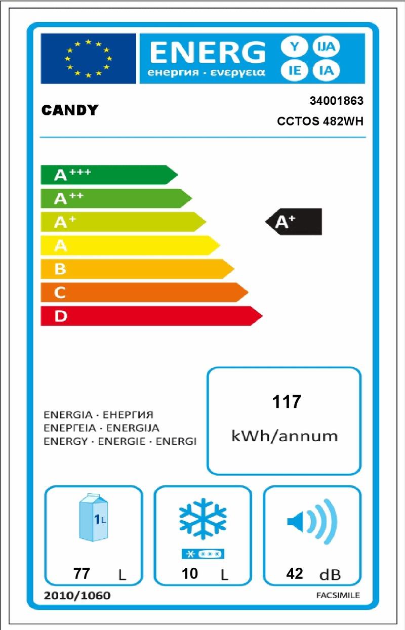 Energetický štítek Candy CCTOS 482WH