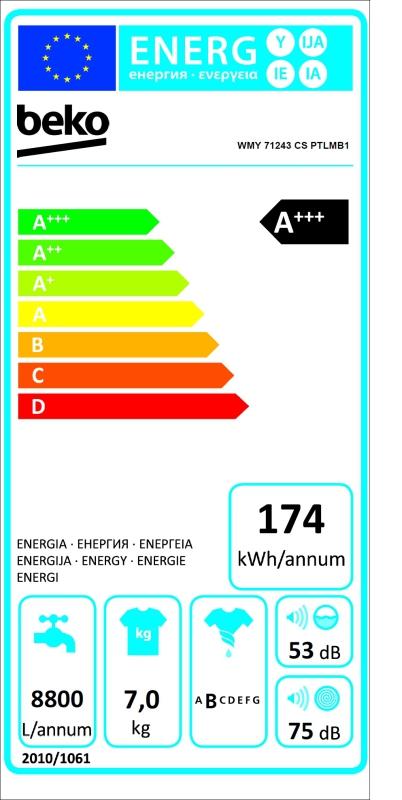 Energetický štítek BEKO WMY 71243 CS PTLMB1