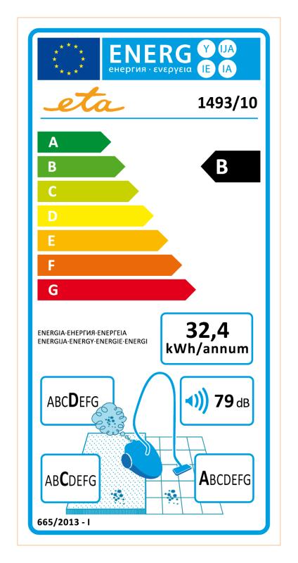 Energetický štítek ETA Andare Animal 1493 90010