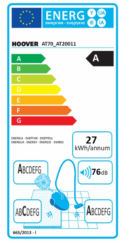 Energetický štítek Hoover AT70_AT20011 Athos