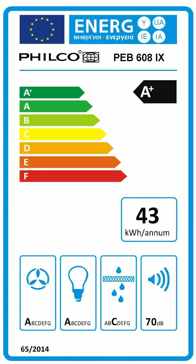 Energetický štítek Philco PEB 608 IX