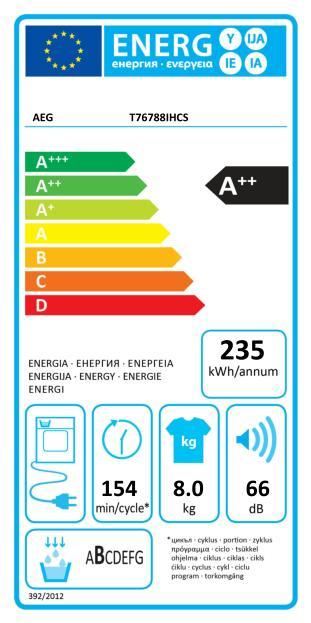 Energetický štítek AEG LAVATHERM T76788IHCS