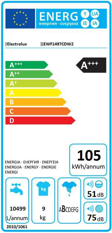 Energetický štítek Electrolux EWF1497CDW2
