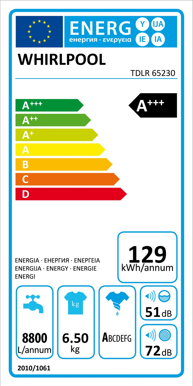 46284d08a Pračka s horním plněním Whirlpool TDLR 65230 ZEN | ONLINESHOP.cz