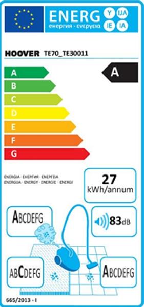 Energetický štítek Hoover TE70_TE30011 Télios Plus