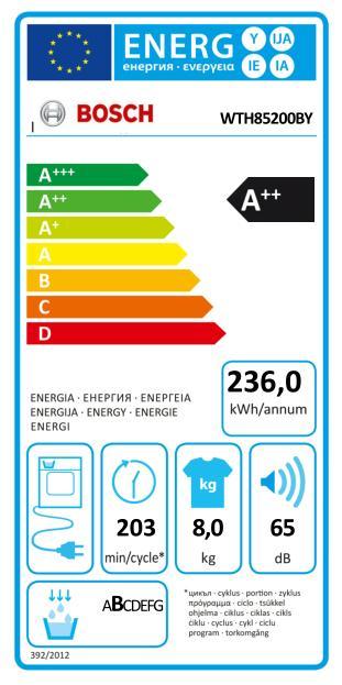 Energetický štítek Bosch WTH85200BY kondenzační