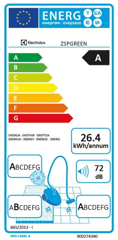 Energetický štítek Electrolux ZSPGREEN SilentPerformer