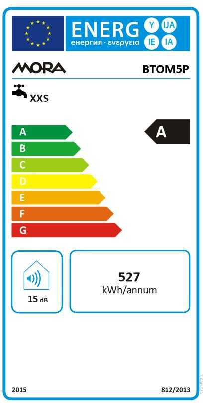 Energetický štítek Mora BTOM 5 P
