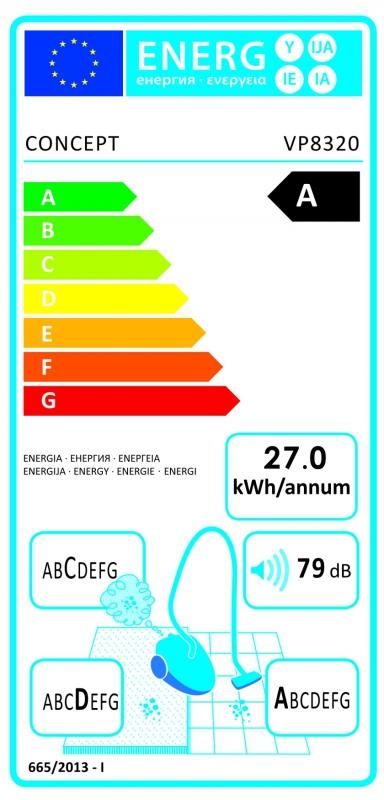 Energetický štítek Concept VP-8320 HOME PET