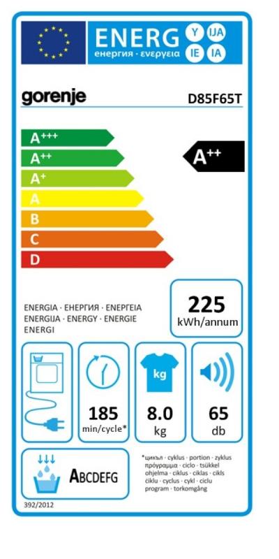 Energetický štítek Gorenje D85F65T