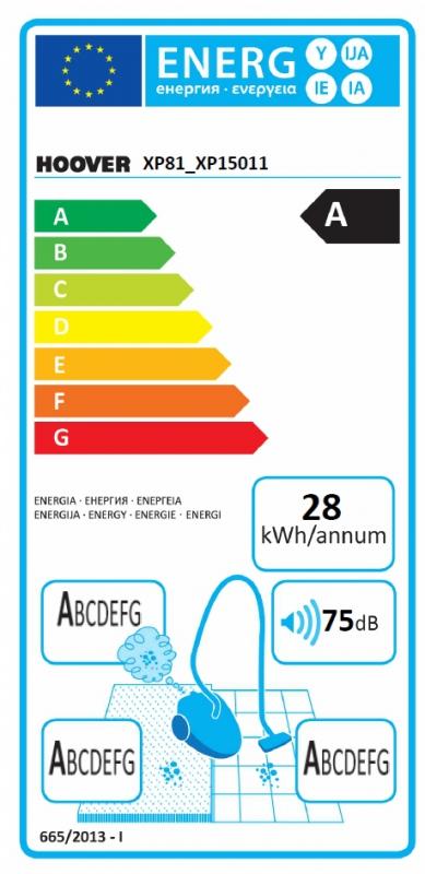 Energetický štítek Hoover XP81_XP15011