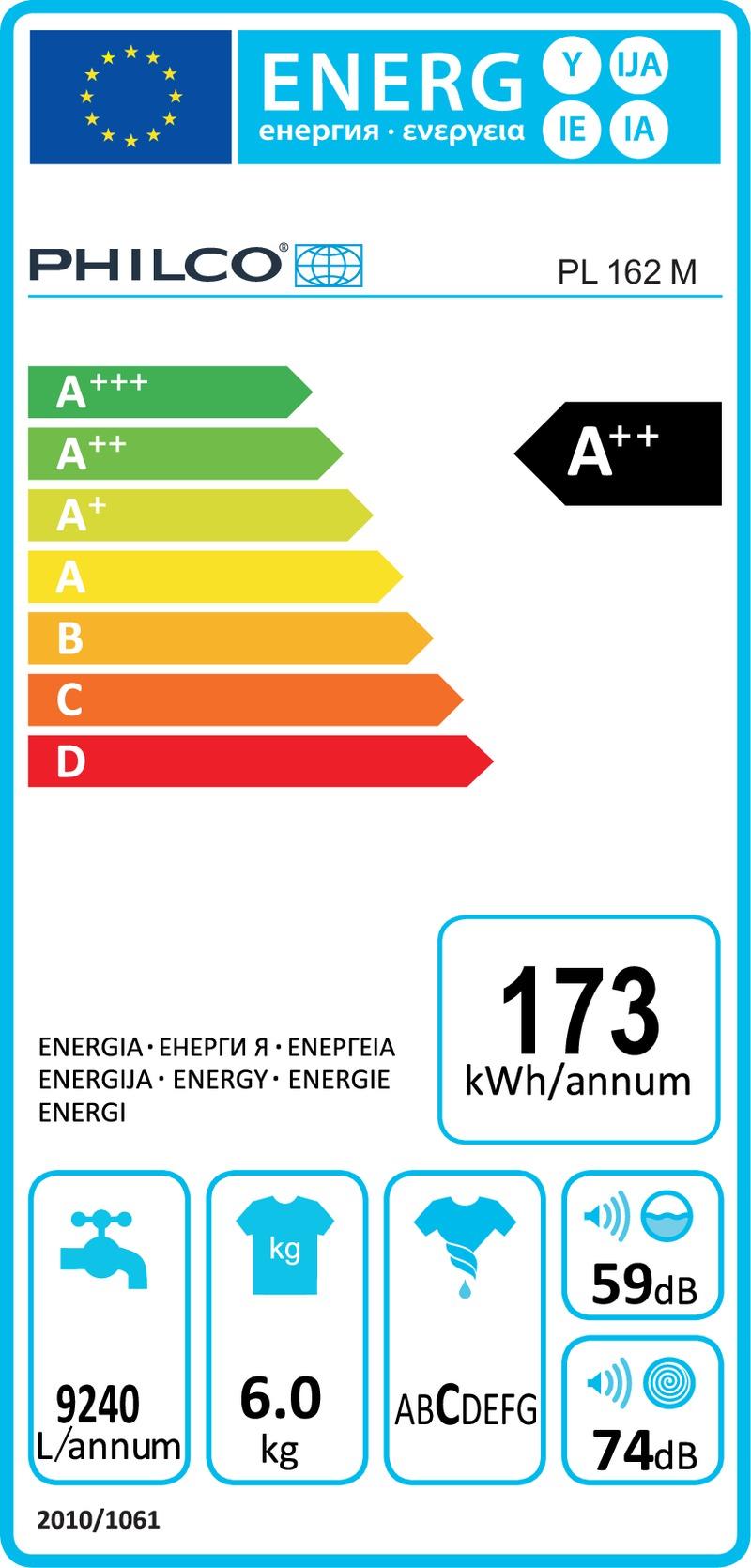 Energetický štítek Philco PL 162 M