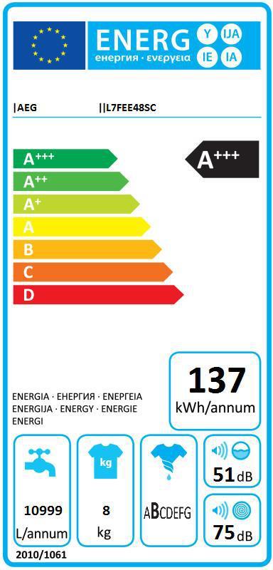 Energetický štítek AEG ProSteam® L7FEE48SC