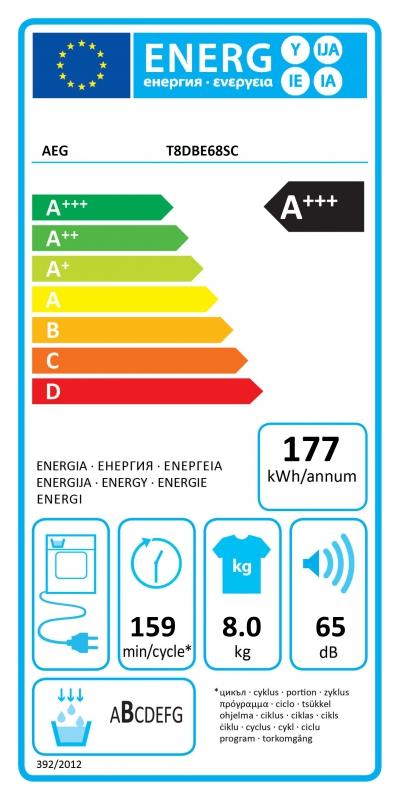 Energetický štítek AEG AbsoluteCare® T8DBE68SC