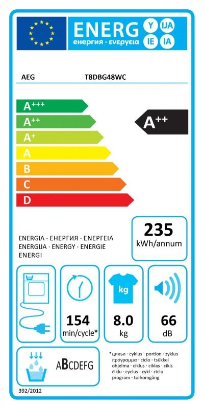 Energetický štítek AEG AbsoluteCare® T8DBG48WC