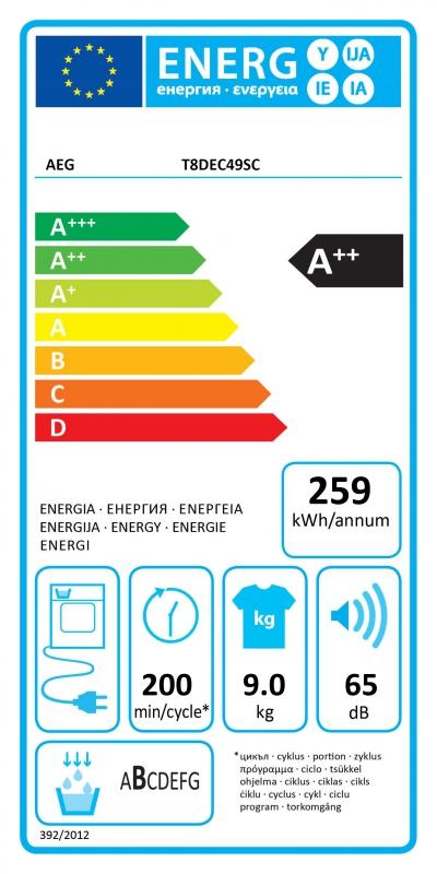 Energetický štítek AEG AbsoluteCare® T8DEC49SC