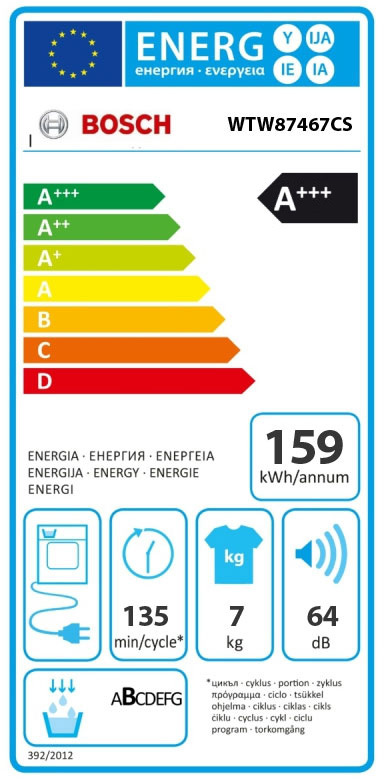 Energetický štítek Bosch WTW87467CS