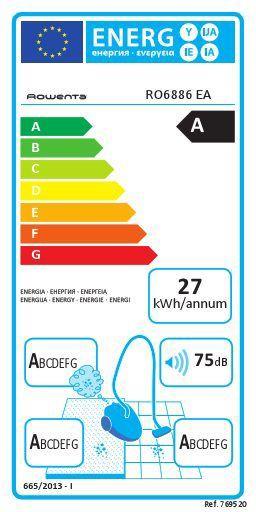 Energetický štítek Rowenta RO6886EA X-TREM Power