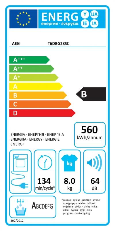 Energetický štítek AEG ProSense™ T6DBG28SC