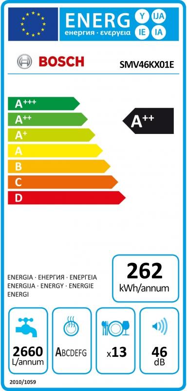 Energetický štítek Bosch SMV46KX01E vestavná