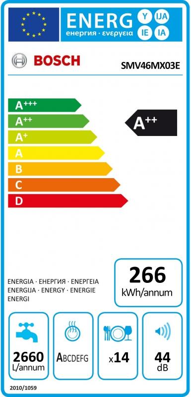 Energetický štítek Bosch SMV46MX03E vestavná