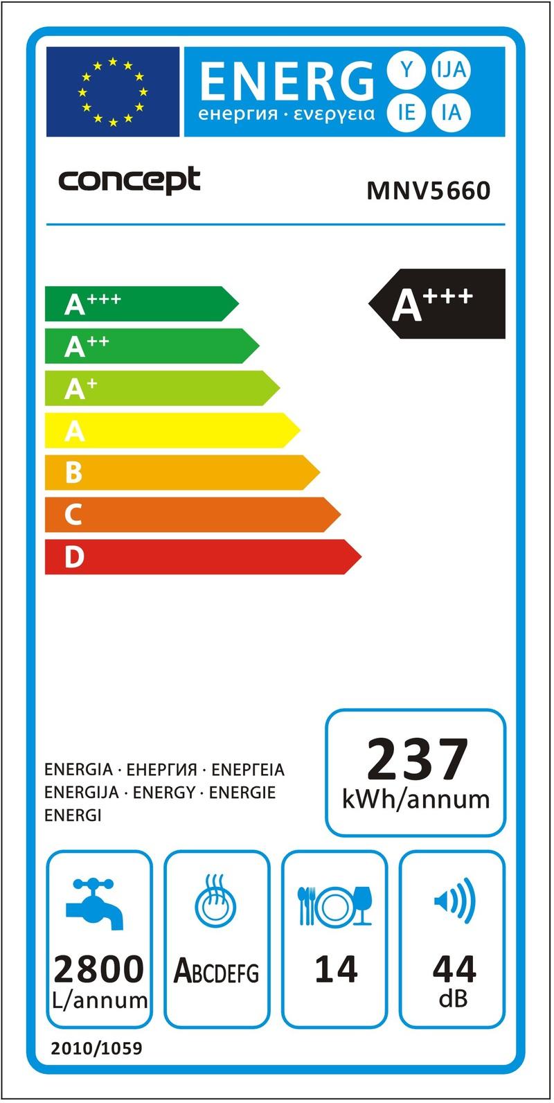 Energetický štítek Concept MNV5660