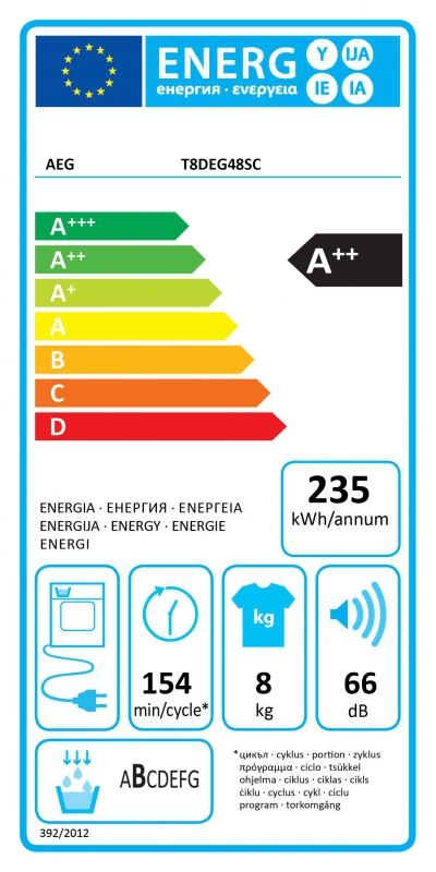 Energetický štítek AEG AbsoluteCare® T8DEG48SC