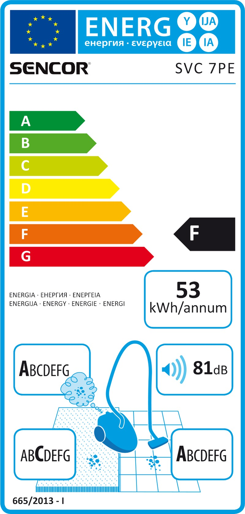 Energetický štítek Sencor SVC 7PE