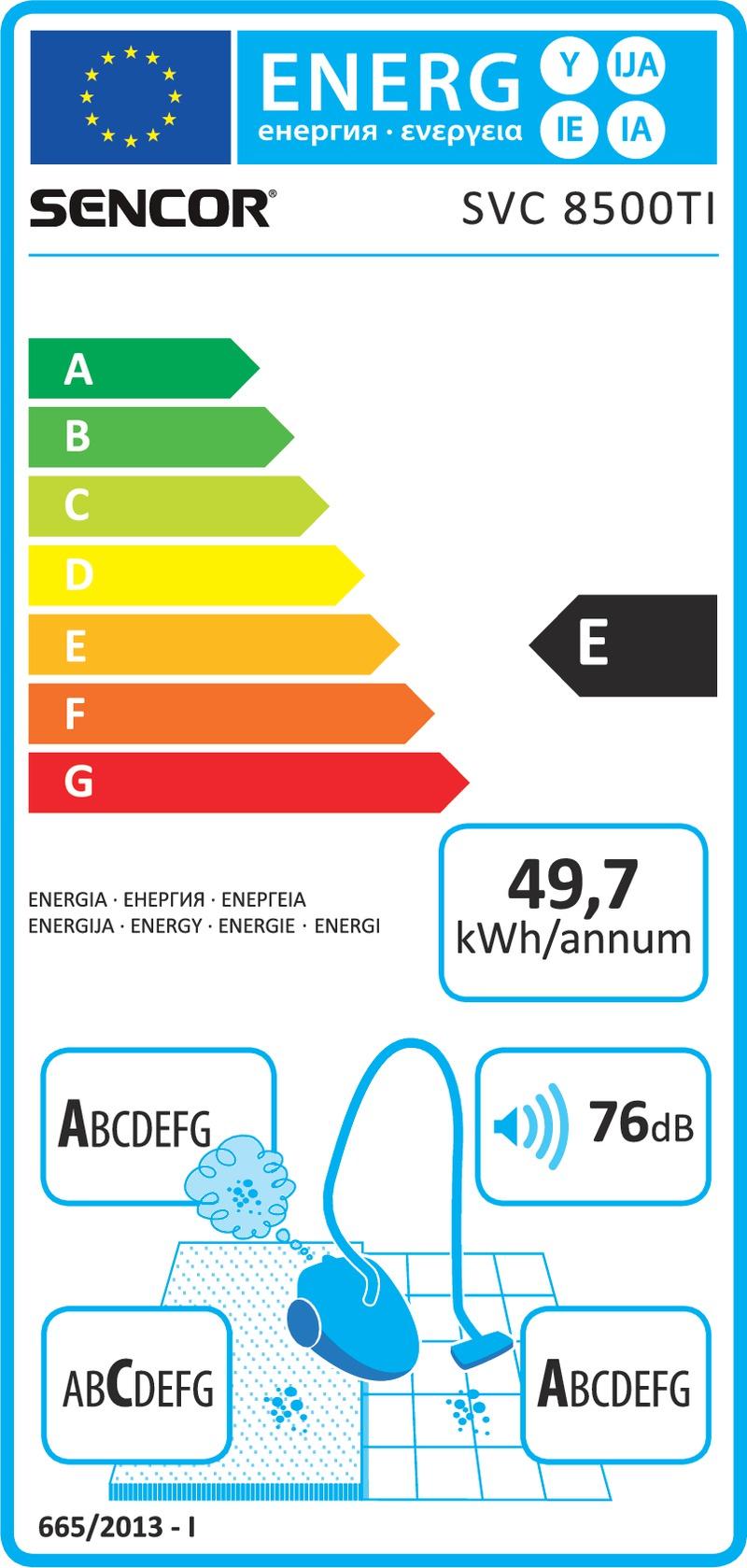 Energetický štítek Sencor SVC 8500TI