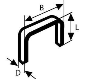 Sponky do sponkovačky Bosch, typ 53 14/11,4